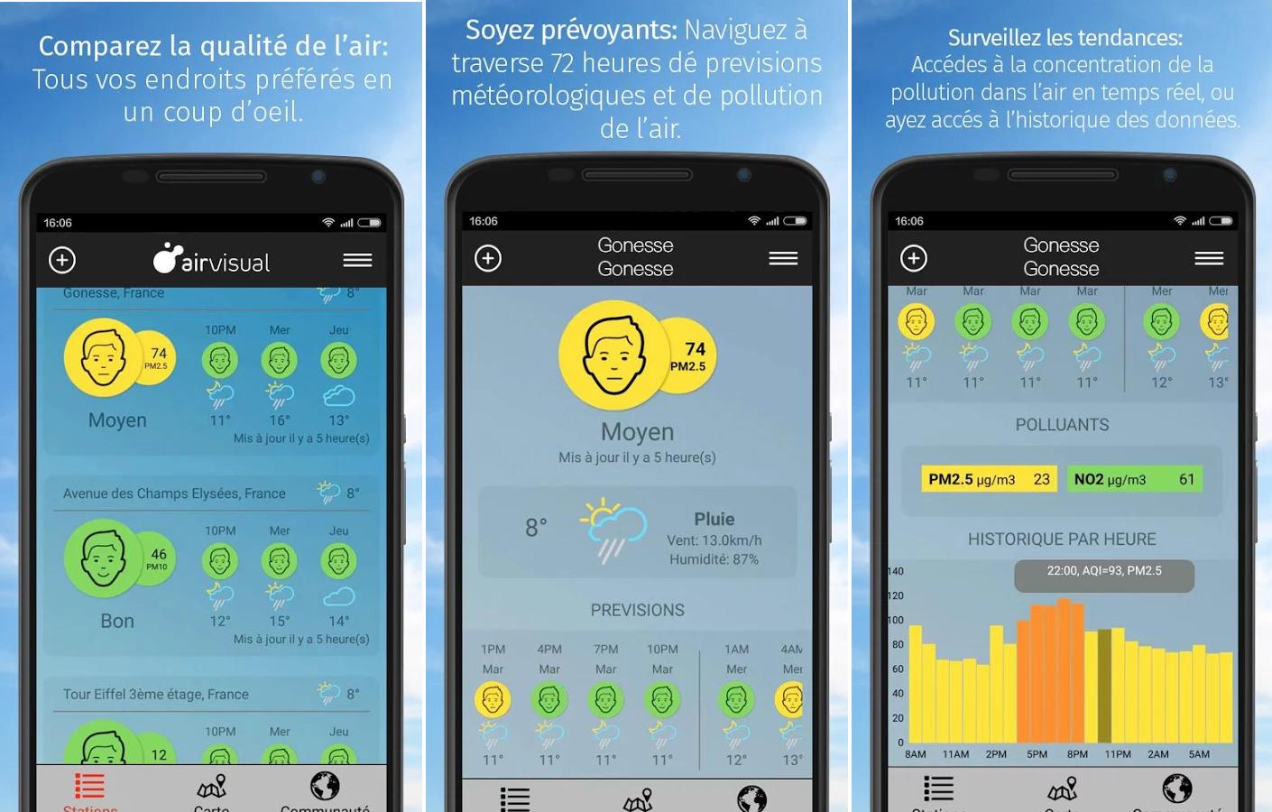 Application Android Air Visual